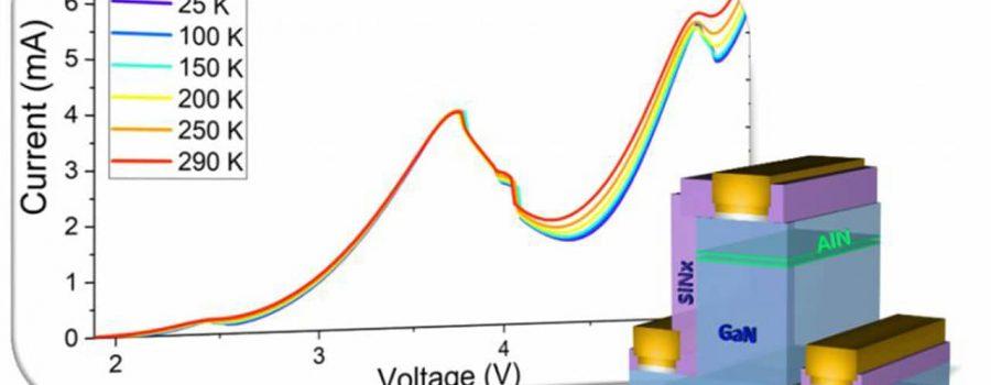Naučnici su napravili elektronske diode koje nadmašuju performanse 5G