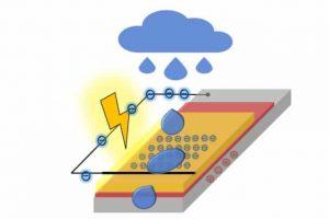 Novi električni generator prikuplja energiju od kapljica
