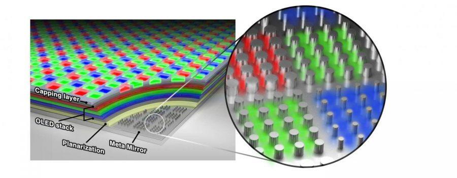 OLED displej ultra visoke rezolucije zasnovan na tehnologiji solarnih ploča